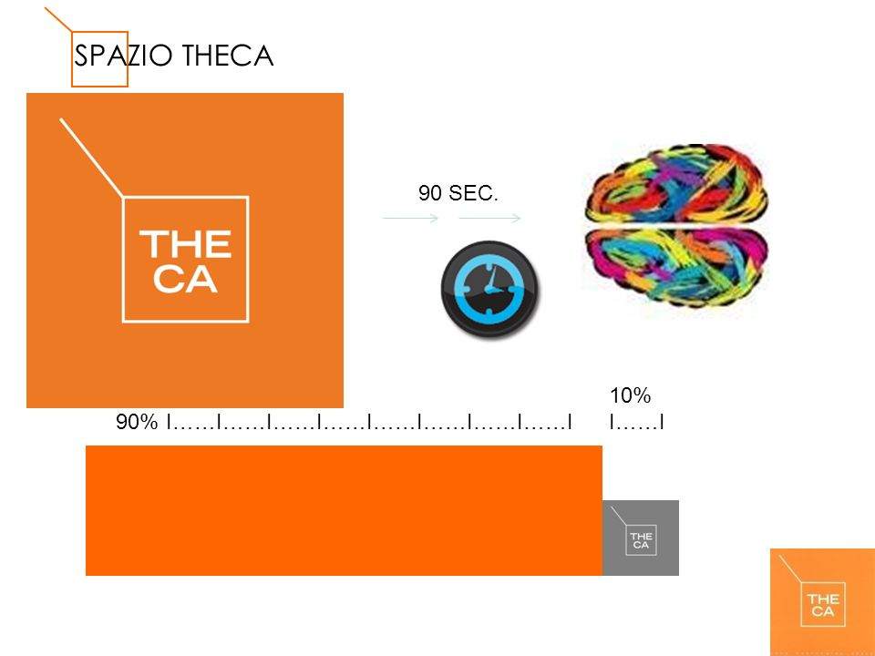 SPAZIO THECA 90 SEC. 90% I……I……I……I……I……I……I……I……I 10% I……I