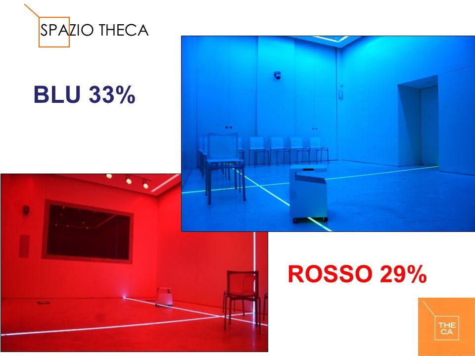 SPAZIO THECA - SCHEDA SPAZIO E RICETTIVITÀ: Spazio Theca è suddiviso in tre ambienti principali per un totale di circa 200 mq.