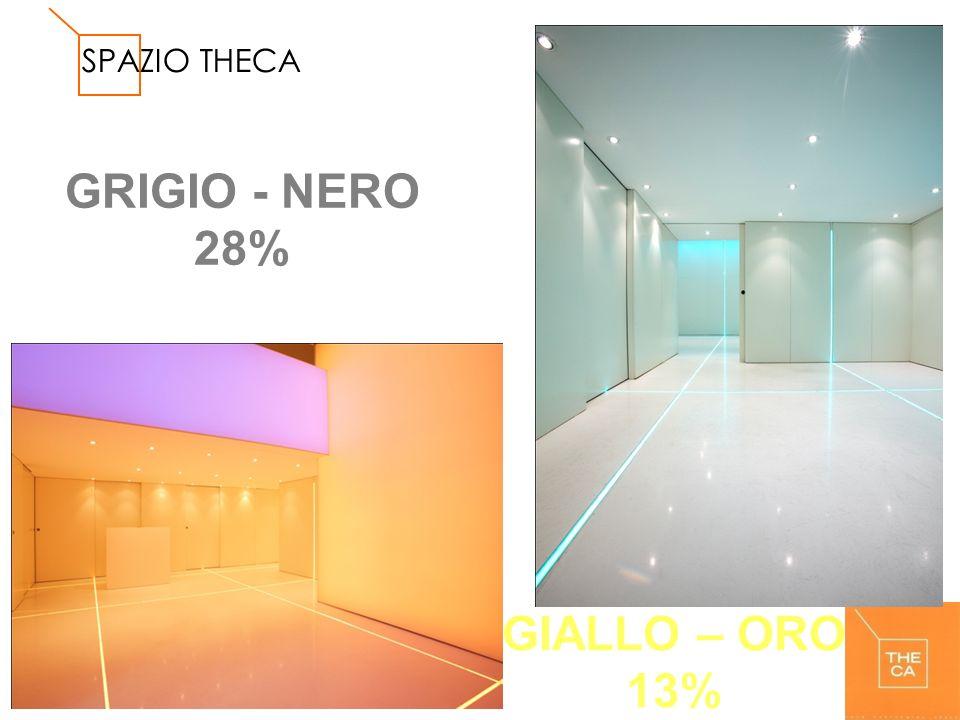 GRIGIO - NERO 28% GIALLO – ORO 13% SPAZIO THECA