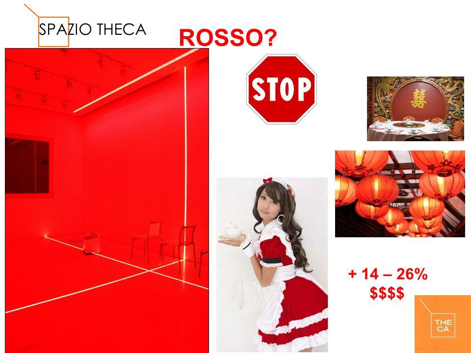 ROSSO? + 14 – 26% $$$$ SPAZIO THECA