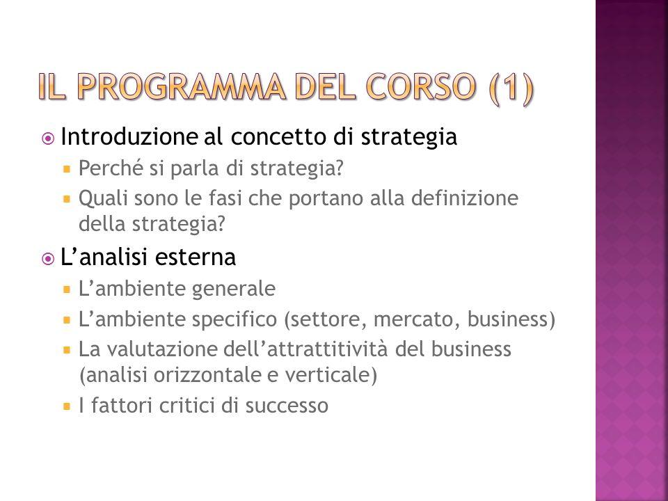 Introduzione al concetto di strategia Perché si parla di strategia? Quali sono le fasi che portano alla definizione della strategia? Lanalisi esterna