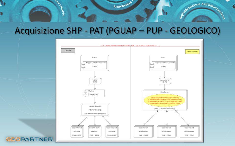 Acquisizione SHP - PAT (PGUAP – PUP - GEOLOGICO)