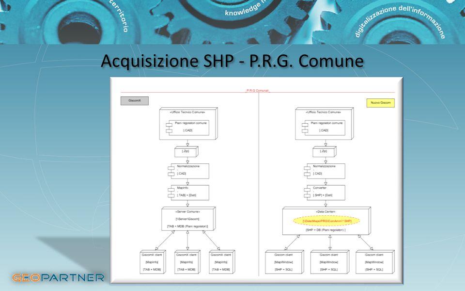 Acquisizione SHP - P.R.G. Comune