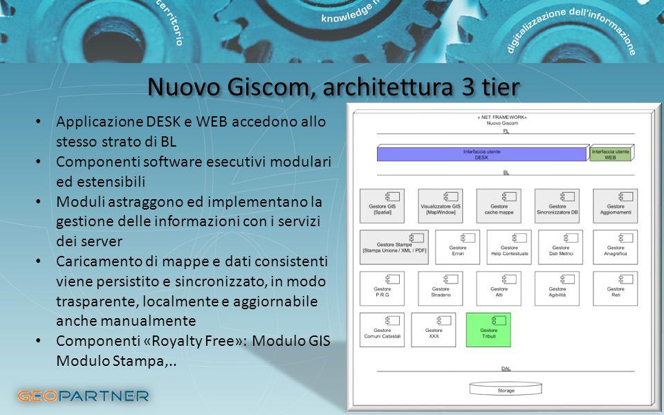 Nuovo Giscom, architettura 3 tier Applicazione DESK e WEB accedono allo stesso strato di BL Componenti software esecutivi modulari ed estensibili Modu