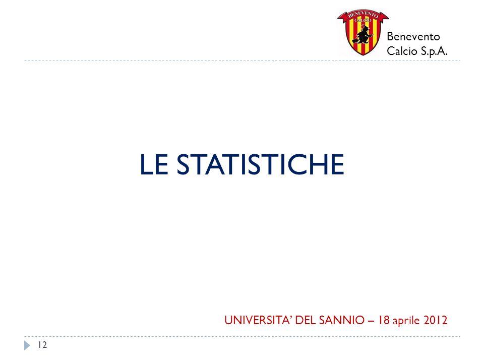 Benevento Calcio S.p.A. LE STATISTICHE 12 UNIVERSITA DEL SANNIO – 18 aprile 2012