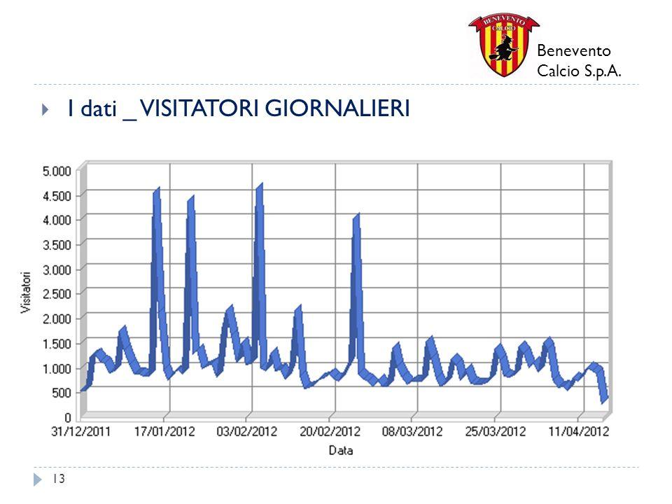 Benevento Calcio S.p.A. I dati _ VISITATORI GIORNALIERI 13