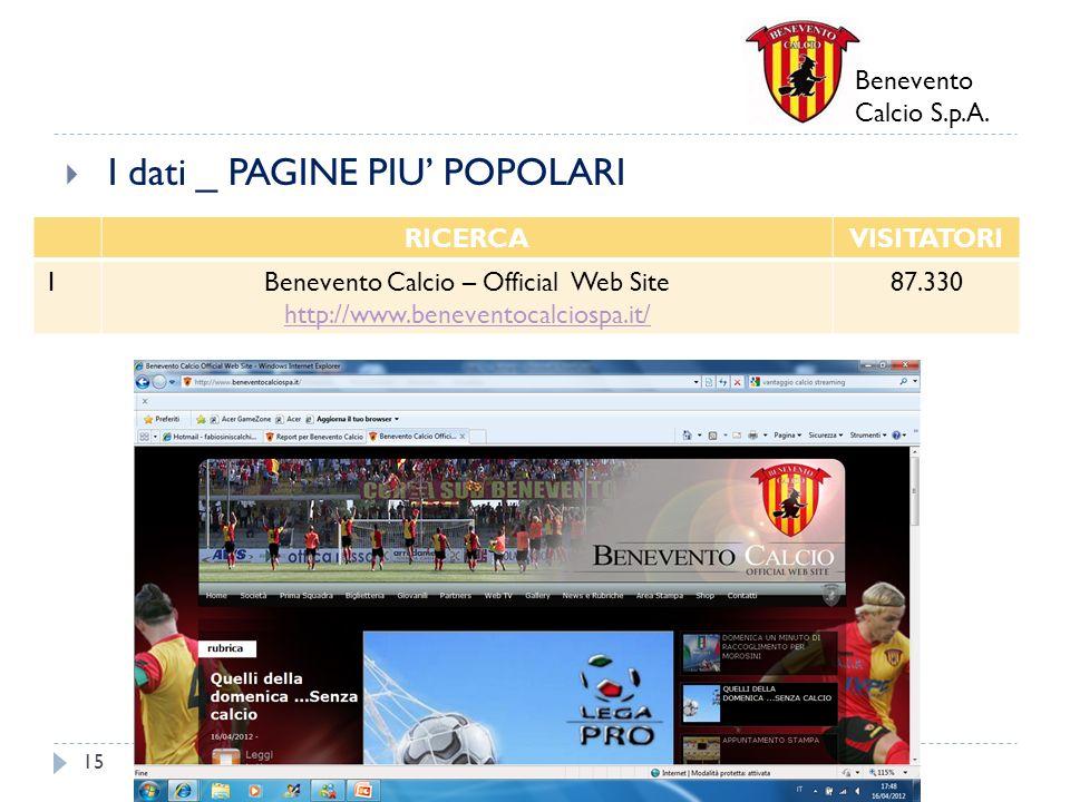 Benevento Calcio S.p.A. I dati _ PAGINE PIU POPOLARI 15 RICERCAVISITATORI 1Benevento Calcio – Official Web Site http://www.beneventocalciospa.it/ http