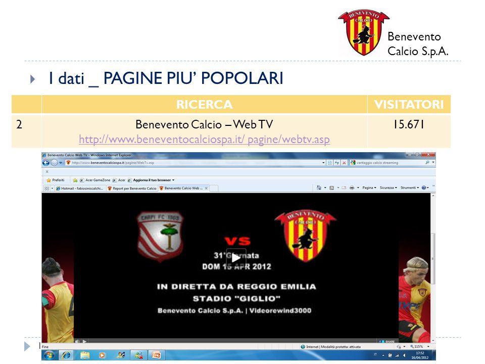 Benevento Calcio S.p.A. I dati _ PAGINE PIU POPOLARI 16 RICERCAVISITATORI 2Benevento Calcio – Web TV http://www.beneventocalciospa.it/ pagine/webtv.as