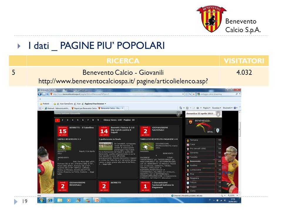 Benevento Calcio S.p.A. I dati _ PAGINE PIU POPOLARI 19 RICERCAVISITATORI 5Benevento Calcio - Giovanili http://www.beneventocalciospa.it/ pagine/artic