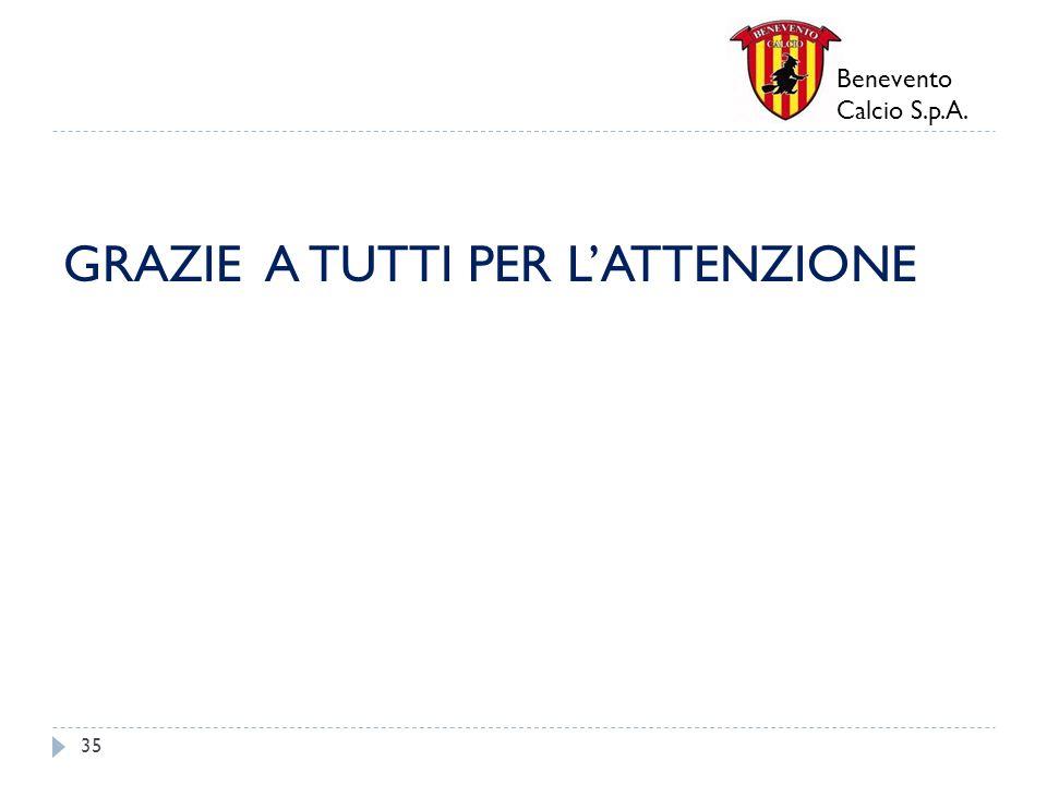 Benevento Calcio S.p.A. GRAZIE A TUTTI PER LATTENZIONE 35