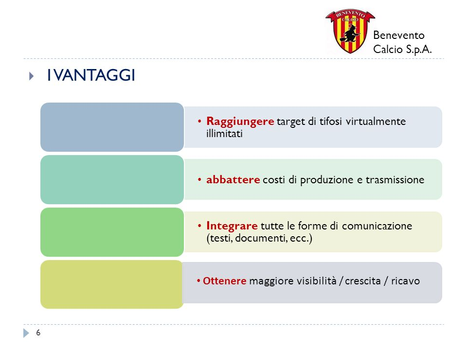 Benevento Calcio S.p.A. BENEVENTO POINT 27