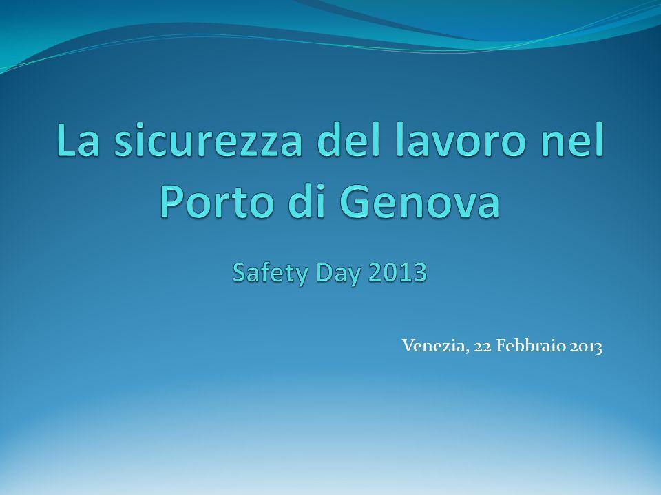 Sicurezza - Rilievo civile e sociale non solo giuridico - Valore condiviso – cultura - Ritorni economici: Motivazione lavoratori Continuità ciclo produttivo Immagine Autorità Portuale di Genova – Safety Day 2013