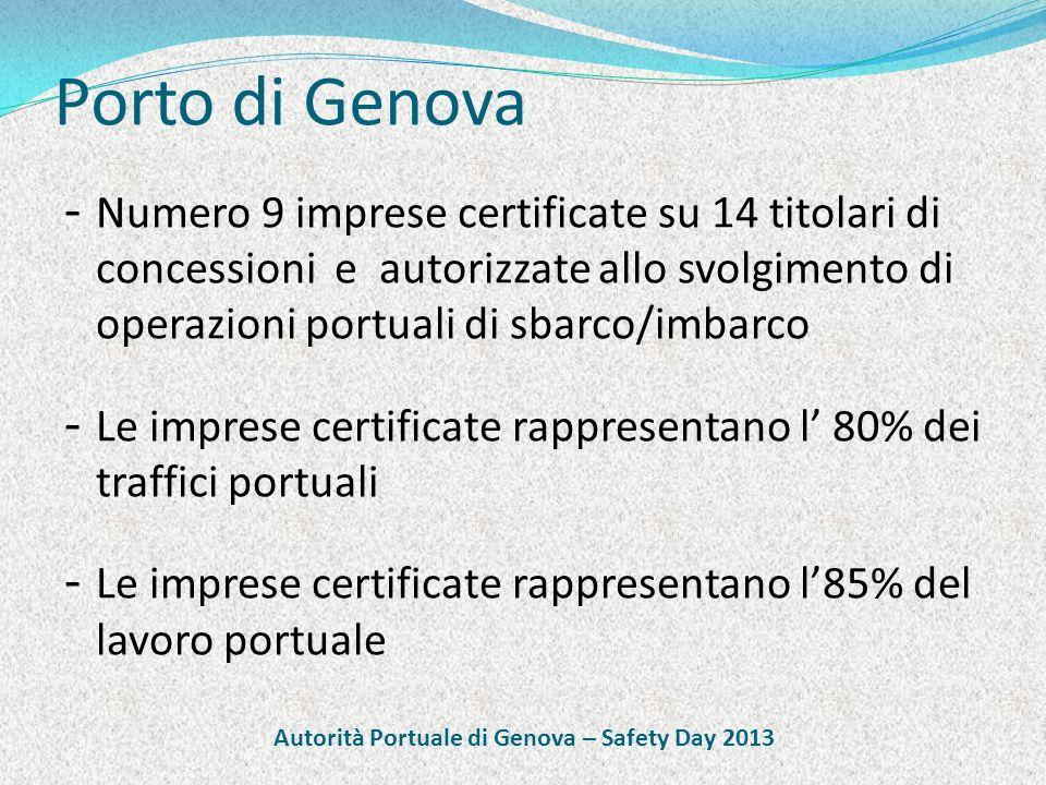 Porto di Genova - Numero 9 imprese certificate su 14 titolari di concessioni e autorizzate allo svolgimento di operazioni portuali di sbarco/imbarco - Le imprese certificate rappresentano l 80% dei traffici portuali - Le imprese certificate rappresentano l85% del lavoro portuale Autorità Portuale di Genova – Safety Day 2013
