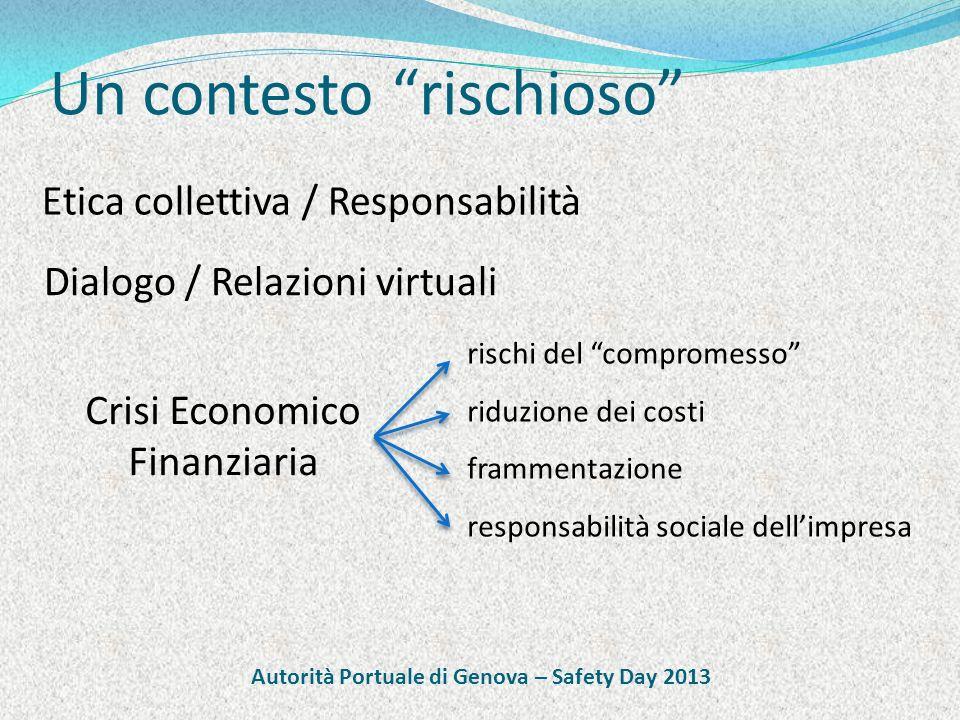 Etica collettiva / Responsabilità Dialogo / Relazioni virtuali Crisi Economico Finanziaria rischi del compromesso riduzione dei costi frammentazione r