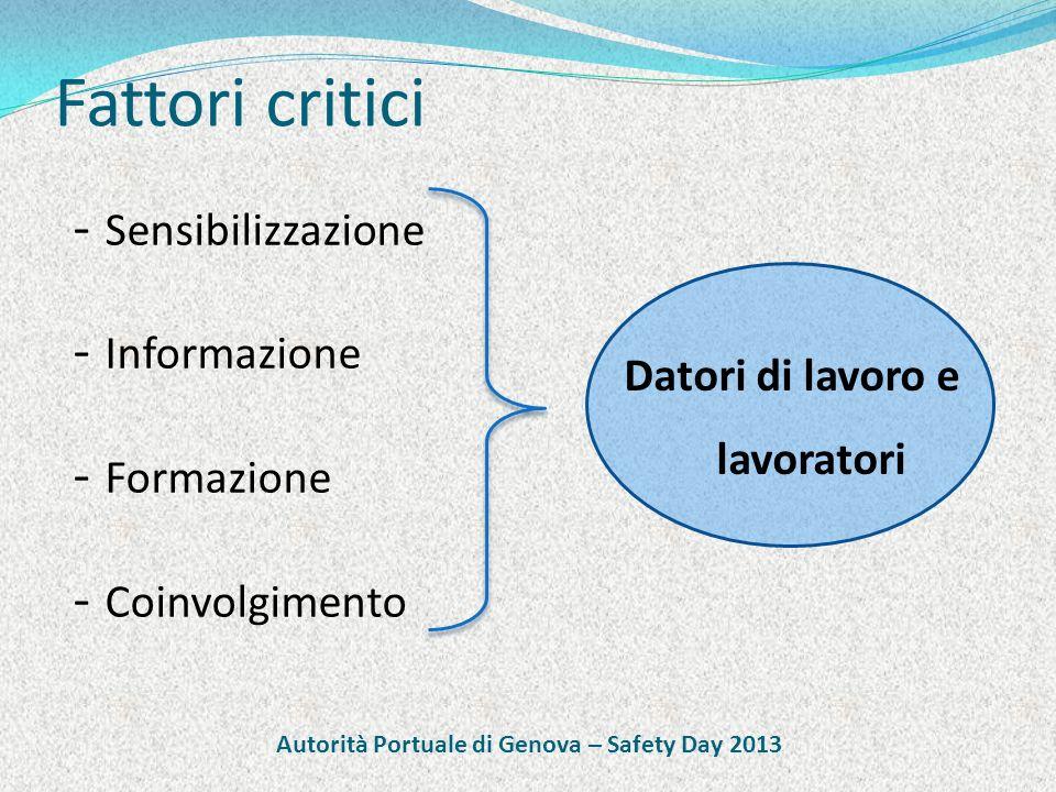 Fattori critici - Sensibilizzazione - Informazione - Formazione - Coinvolgimento Datori di lavoro e lavoratori Autorità Portuale di Genova – Safety Da