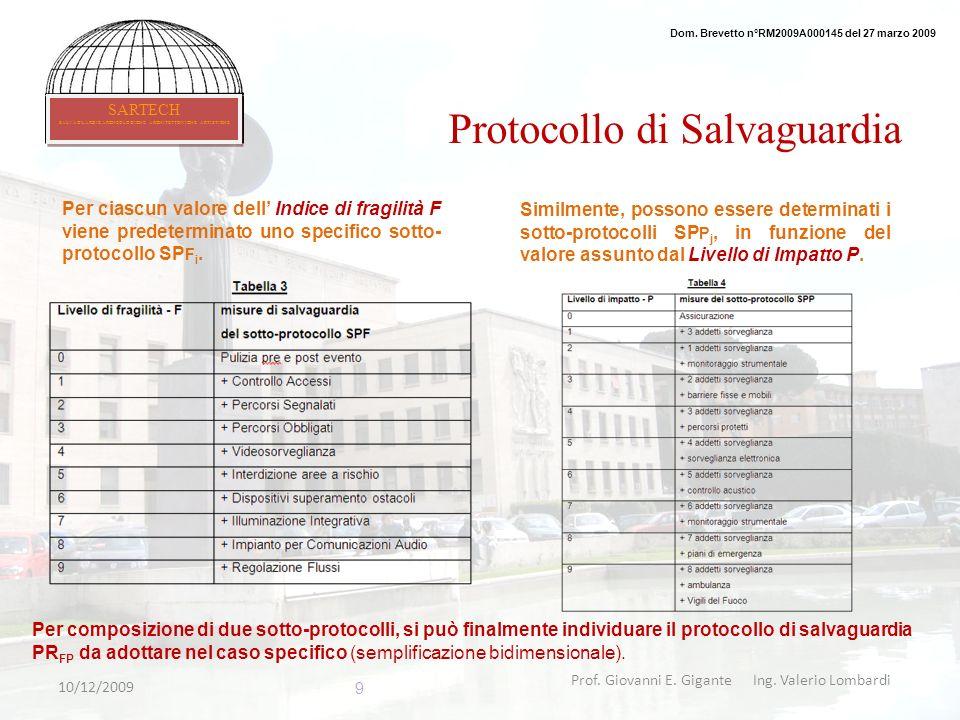 Protocollo di Salvaguardia Prof. Giovanni E. Gigante Ing. Valerio Lombardi Per ciascun valore dell Indice di fragilità F viene predeterminato uno spec