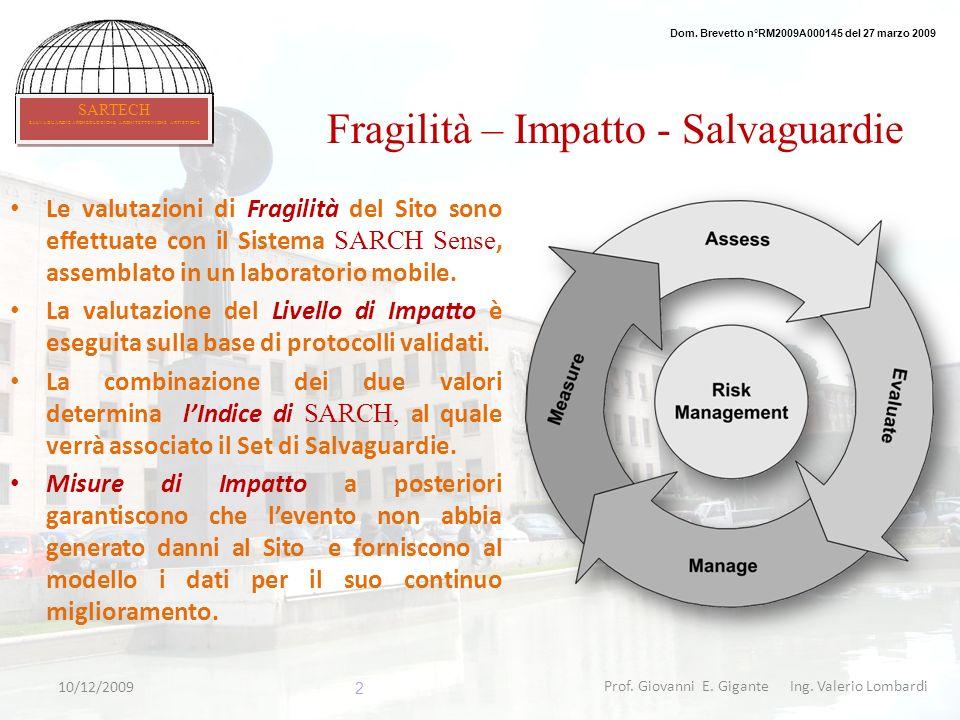 Prof. Giovanni E. Gigante Ing. Valerio Lombardi Fragilità – Impatto - Salvaguardie Le valutazioni di Fragilità del Sito sono effettuate con il Sistema