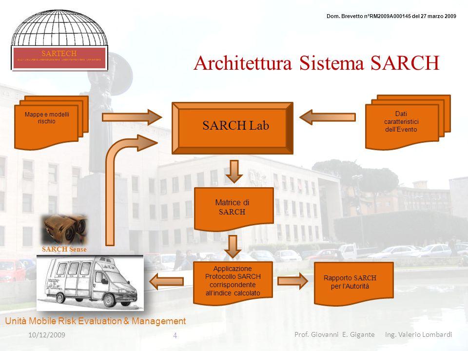 Prof. Giovanni E. Gigante Ing. Valerio Lombardi Architettura Sistema SARCH SARCH Lab Dati caratteristici dellEvento Mappe e modelli rischio Unità Mobi