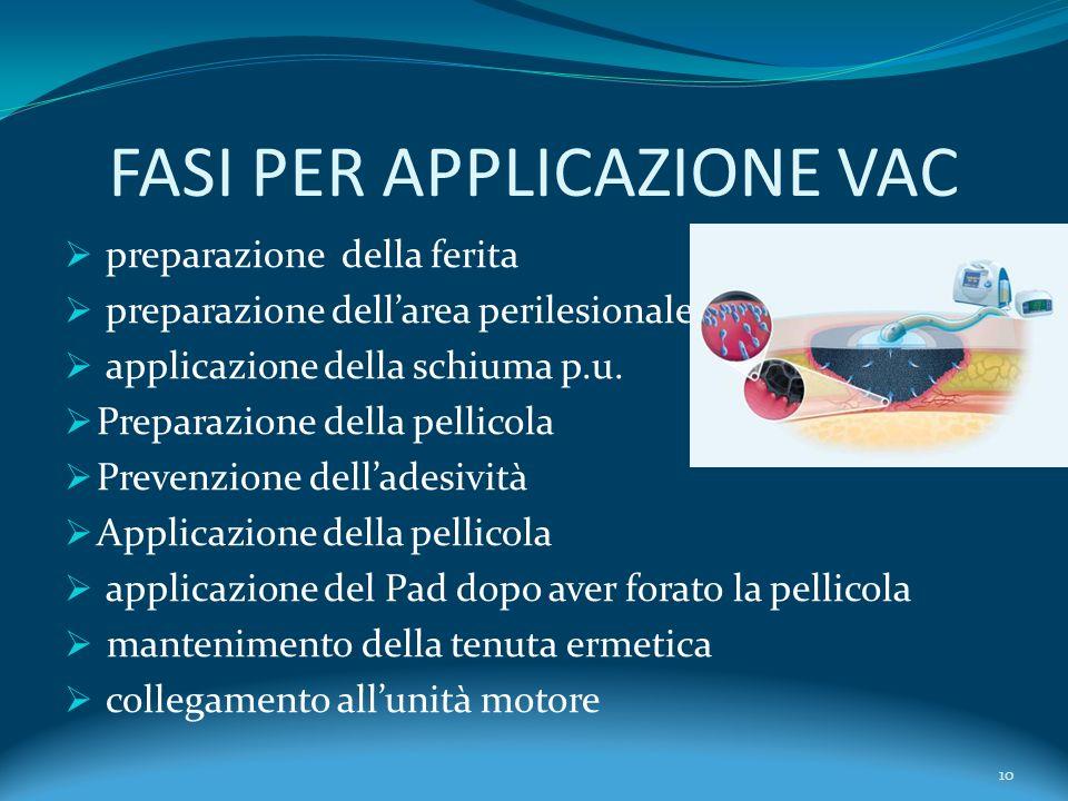 FASI PER APPLICAZIONE VAC preparazione della ferita preparazione dellarea perilesionale applicazione della schiuma p.u. Preparazione della pellicola P
