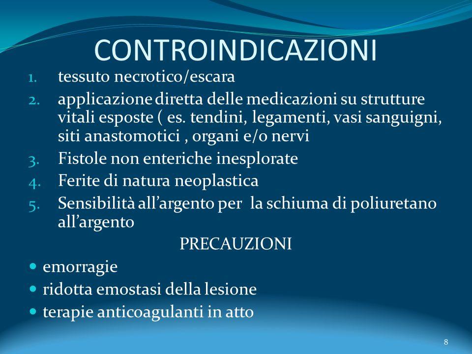 CONTROINDICAZIONI 1. tessuto necrotico/escara 2. applicazione diretta delle medicazioni su strutture vitali esposte ( es. tendini, legamenti, vasi san