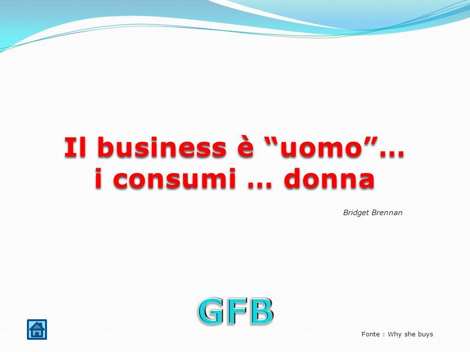 Il business è uomo… i consumi … donna Bridget Brennan Fonte : Why she buys
