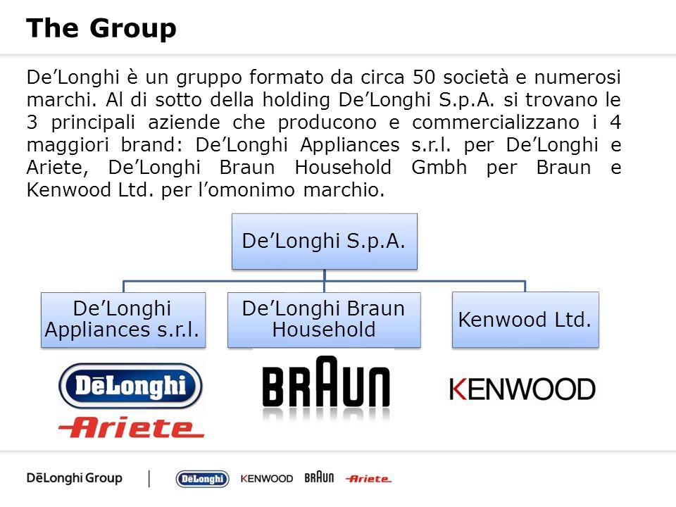 The Group DeLonghi è un gruppo formato da circa 50 società e numerosi marchi. Al di sotto della holding DeLonghi S.p.A. si trovano le 3 principali azi