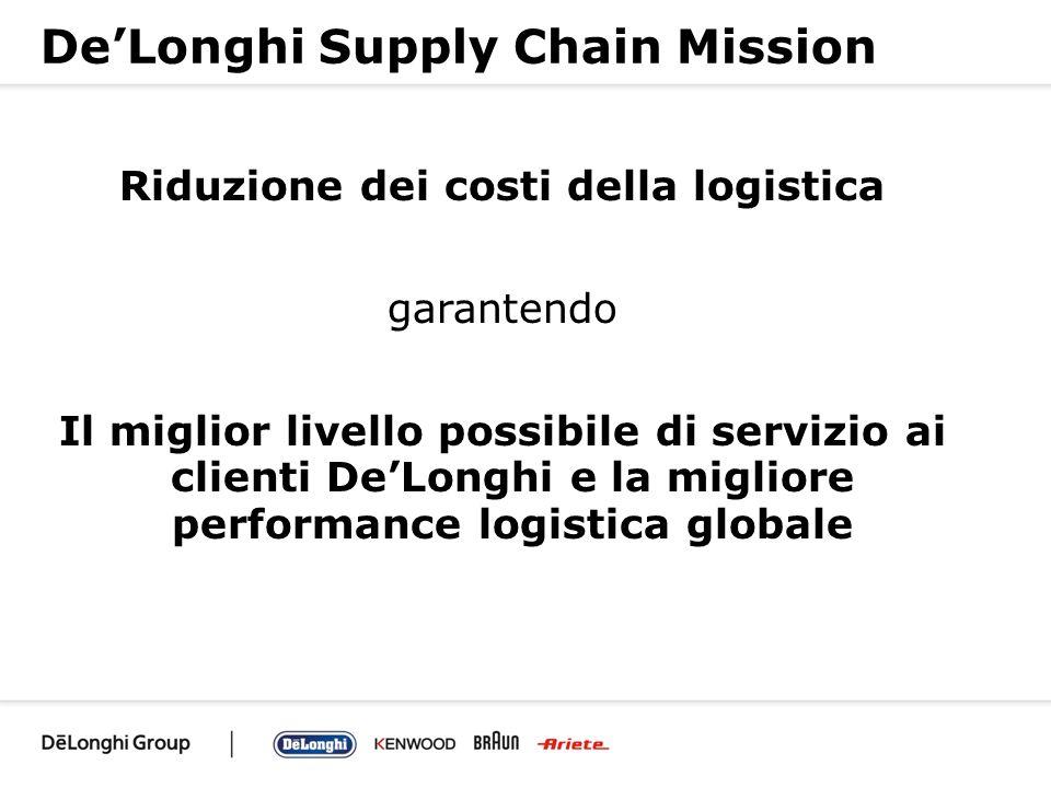 DeLonghi Supply Chain Mission Riduzione dei costi della logistica garantendo Il miglior livello possibile di servizio ai clienti DeLonghi e la miglior