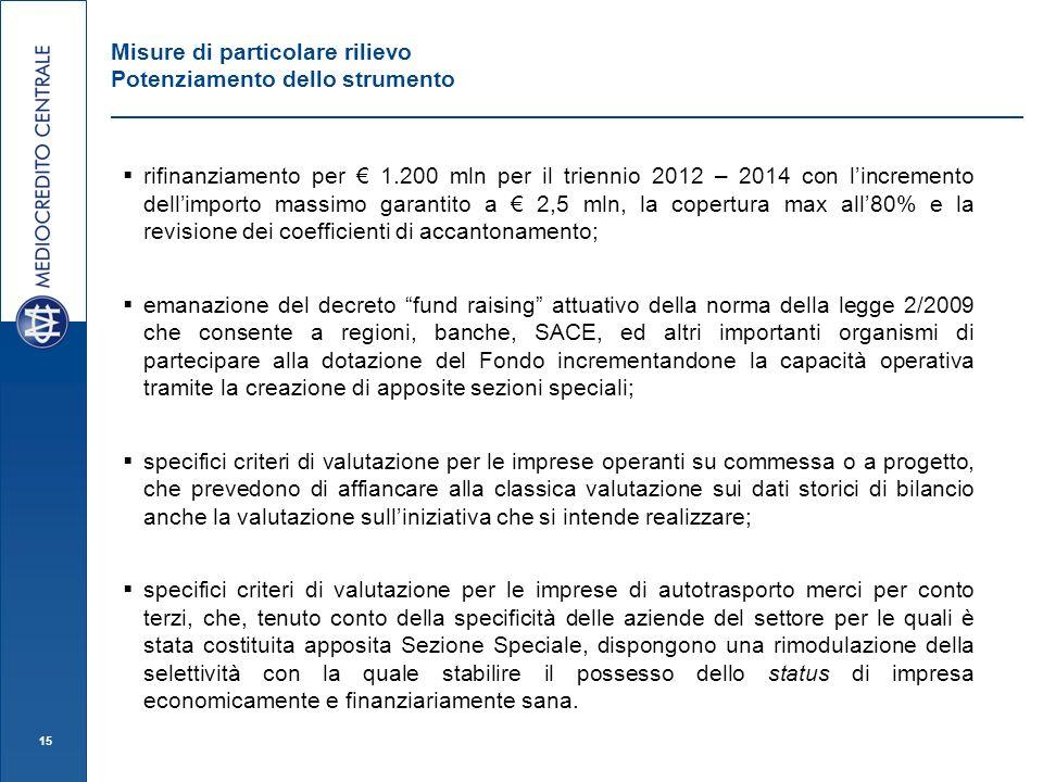 15 Misure di particolare rilievo Potenziamento dello strumento rifinanziamento per 1.200 mln per il triennio 2012 – 2014 con lincremento dellimporto m