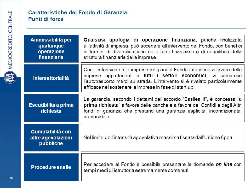 18 Caratteristiche del Fondo di Garanzia Punti di forza Ammissibilità per qualunque operazione finanziaria Intersettorialità Escutibilità a prima rich