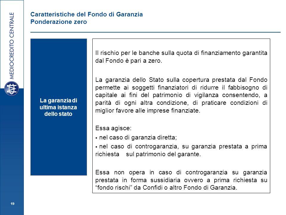 19 Caratteristiche del Fondo di Garanzia Ponderazione zero La garanzia di ultima istanza dello stato Il rischio per le banche sulla quota di finanziamento garantita dal Fondo è pari a zero.