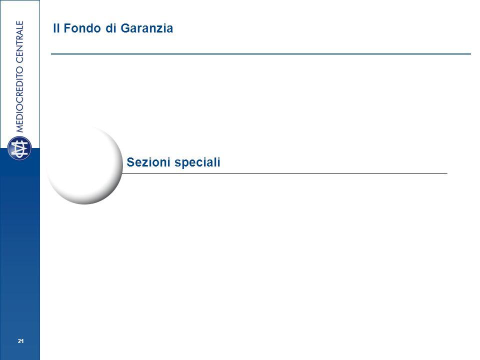 21 Sezioni speciali Il Fondo di Garanzia