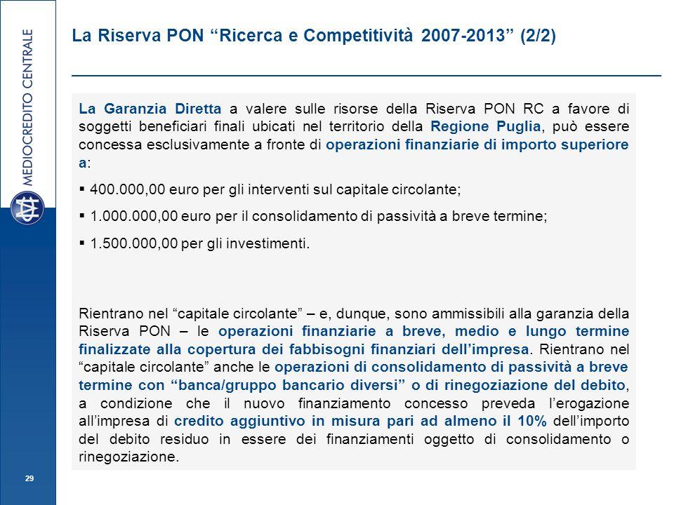 29 La Riserva PON Ricerca e Competitività 2007-2013 (2/2) La Garanzia Diretta a valere sulle risorse della Riserva PON RC a favore di soggetti beneficiari finali ubicati nel territorio della Regione Puglia, può essere concessa esclusivamente a fronte di operazioni finanziarie di importo superiore a: 400.000,00 euro per gli interventi sul capitale circolante; 1.000.000,00 euro per il consolidamento di passività a breve termine; 1.500.000,00 per gli investimenti.