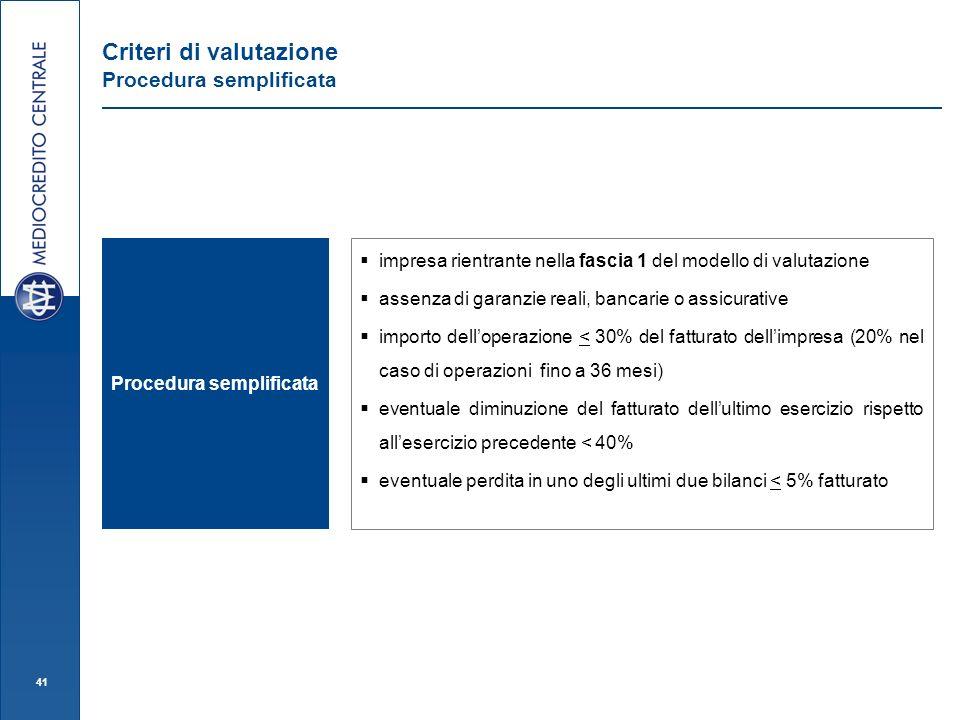 41 Criteri di valutazione Procedura semplificata impresa rientrante nella fascia 1 del modello di valutazione assenza di garanzie reali, bancarie o as