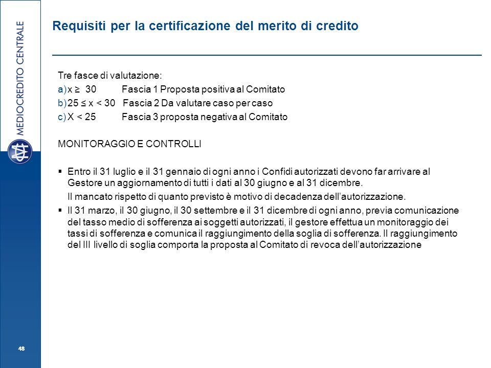 48 Requisiti per la certificazione del merito di credito Tre fasce di valutazione: a)x 30 Fascia 1 Proposta positiva al Comitato b)25 x < 30 Fascia 2 Da valutare caso per caso c)X < 25 Fascia 3 proposta negativa al Comitato MONITORAGGIO E CONTROLLI Entro il 31 luglio e il 31 gennaio di ogni anno i Confidi autorizzati devono far arrivare al Gestore un aggiornamento di tutti i dati al 30 giugno e al 31 dicembre.