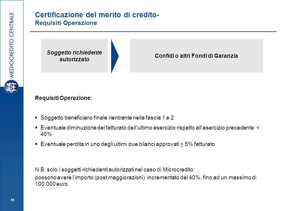 Certificazione del merito di credito- Requisiti Operazione Confidi o altri Fondi di Garanzia Soggetto richiedente autorizzato Requisiti Operazione: So