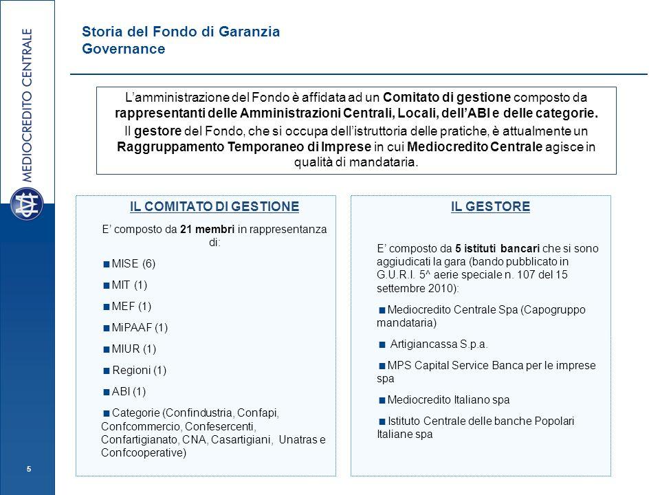 Storia del Fondo di Garanzia Governance IL COMITATO DI GESTIONE E composto da 21 membri in rappresentanza di: MISE (6) MIT (1) MEF (1) MiPAAF (1) MIUR (1) Regioni (1) ABI (1) Categorie (Confindustria, Confapi, Confcommercio, Confesercenti, Confartigianato, CNA, Casartigiani, Unatras e Confcooperative) Lamministrazione del Fondo è affidata ad un Comitato di gestione composto da rappresentanti delle Amministrazioni Centrali, Locali, dellABI e delle categorie.