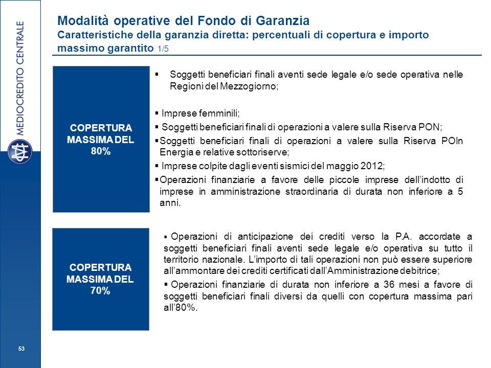 53 Modalità operative del Fondo di Garanzia Caratteristiche della garanzia diretta: percentuali di copertura e importo massimo garantito 1/5 COPERTURA