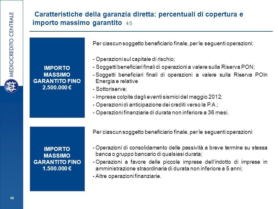 55 Caratteristiche della garanzia diretta: percentuali di copertura e importo massimo garantito 4/5 IMPORTO MASSIMO GARANTITO FINO 2.500.000 IMPORTO M