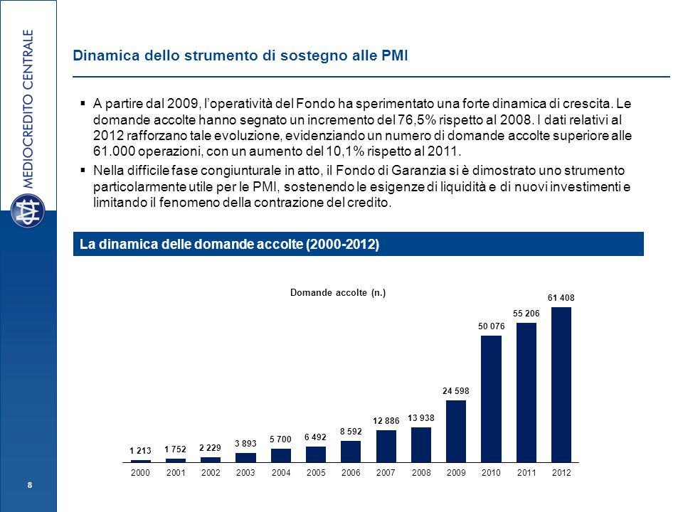 8 Dinamica dello strumento di sostegno alle PMI La dinamica delle domande accolte (2000-2012) A partire dal 2009, loperatività del Fondo ha sperimentato una forte dinamica di crescita.
