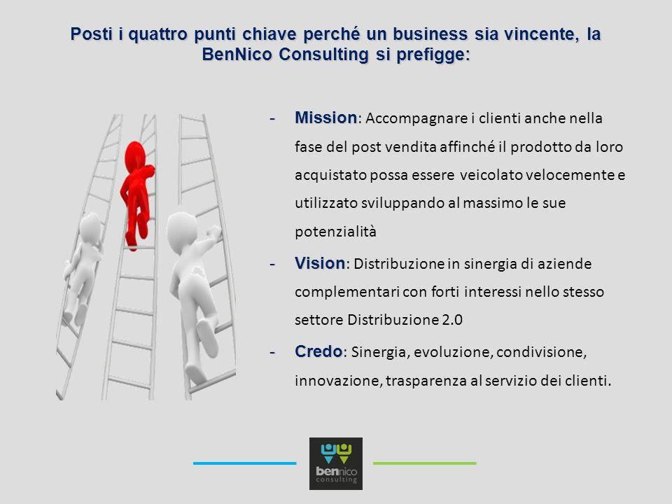 -Mission -Mission : Accompagnare i clienti anche nella fase del post vendita affinché il prodotto da loro acquistato possa essere veicolato velocement