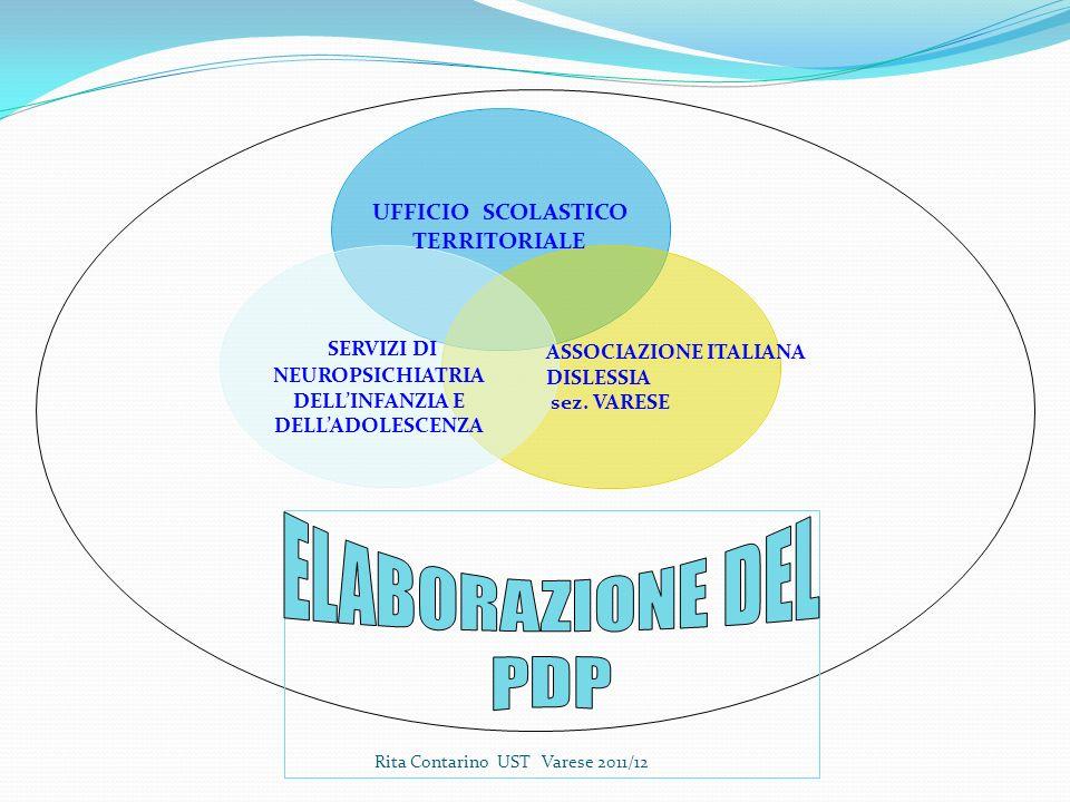 SERVIZI DI NEUROPSICHIATRIA DELLINFANZIA E DELLADOLESCENZA UFFICIO SCOLASTICO TERRITORIALE ASSOCIAZIONE ITALIANA DISLESSIA sez.