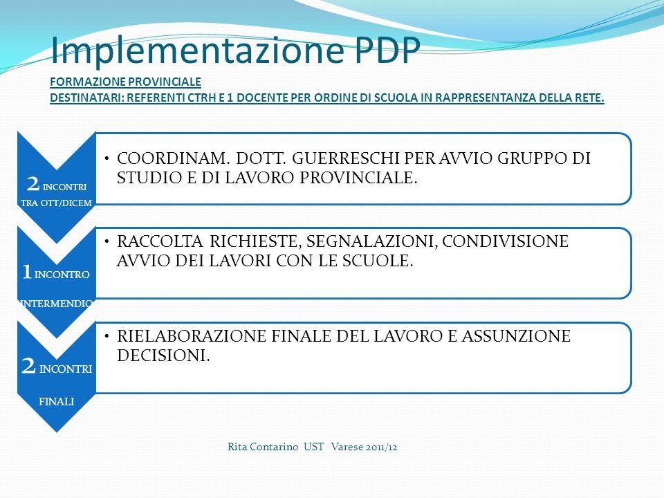 Implementazione PDP FORMAZIONE PROVINCIALE DESTINATARI: REFERENTI CTRH E 1 DOCENTE PER ORDINE DI SCUOLA IN RAPPRESENTANZA DELLA RETE.