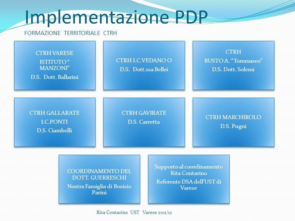 Implementazione PDP FORMAZIONE TERRITORIALE CTRH CTRH VARESE ISTITUTO MANZONI D.S.