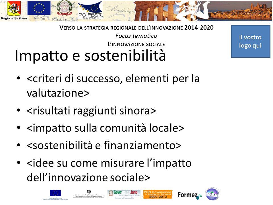Il vostro logo qui V ERSO LA STRATEGIA REGIONALE DELL INNOVAZIONE 2014-2020 Focus tematico L INNOVAZIONE SOCIALE Impatto e sostenibilità