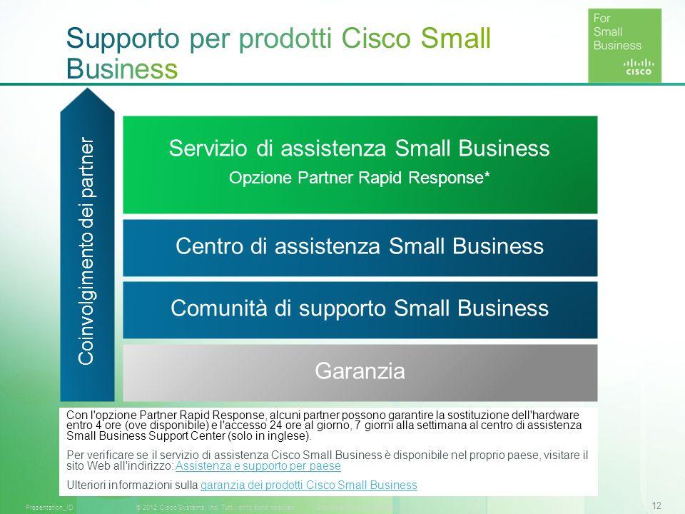 12 © 2012 Cisco Systems, Inc. Tutti i diritti sono riservati.Documento riservato CiscoPresentation_ID Coinvolgimento dei partner Servizio di assistenz