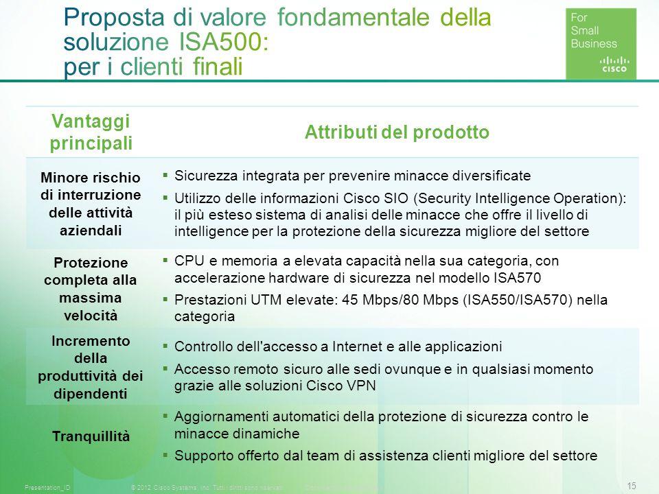 15 © 2012 Cisco Systems, Inc. Tutti i diritti sono riservati.Documento riservato CiscoPresentation_ID Vantaggi principali Attributi del prodotto Minor