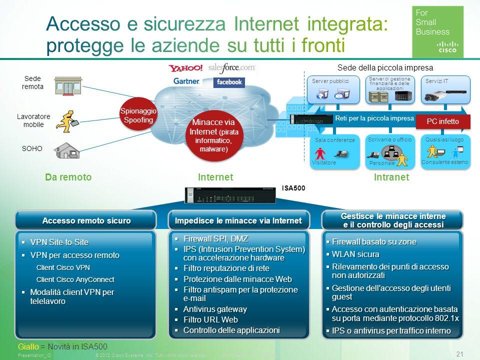 21 © 2012 Cisco Systems, Inc. Tutti i diritti sono riservati.Documento riservato CiscoPresentation_ID Minacce via Internet (pirata informatico, malwar