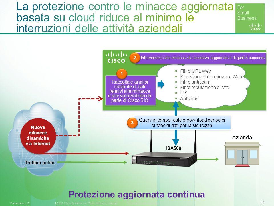 24 © 2012 Cisco Systems, Inc. Tutti i diritti sono riservati.Documento riservato CiscoPresentation_ID Nuove minacce dinamiche via Internet Filtro URL