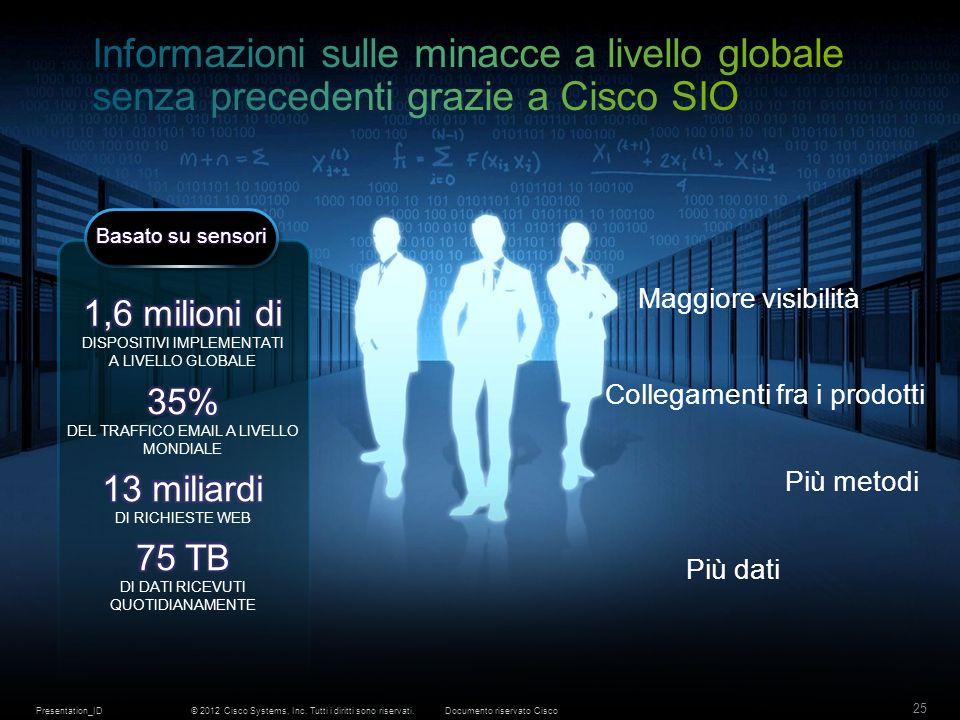 25 © 2012 Cisco Systems, Inc. Tutti i diritti sono riservati.Documento riservato CiscoPresentation_ID Più dati Più metodi Maggiore visibilità Collegam