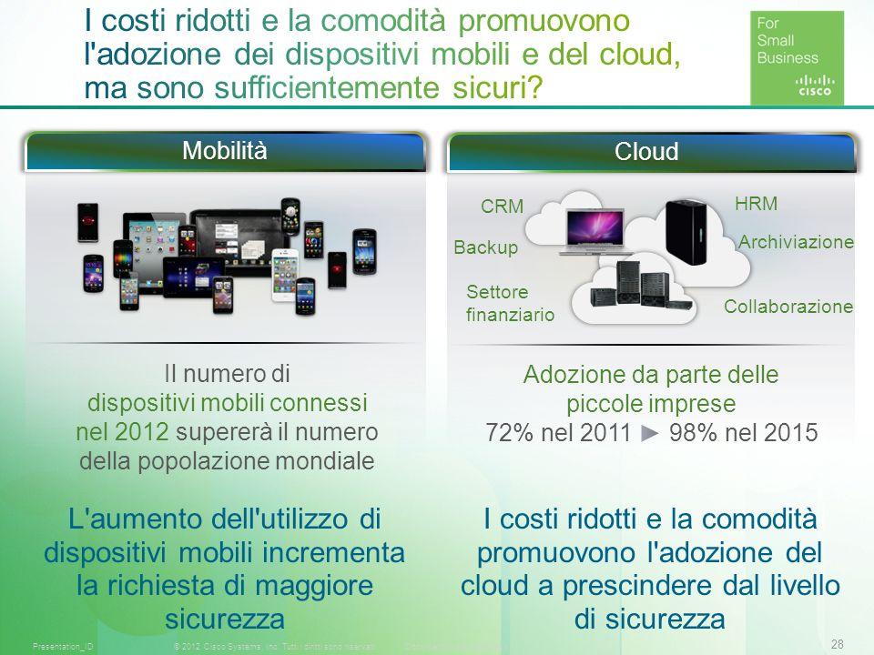 28 © 2012 Cisco Systems, Inc. Tutti i diritti sono riservati.Documento riservato CiscoPresentation_ID Cloud CRM Backup Collaborazione Archiviazione Se